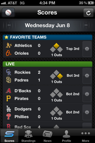 Yahoo! Sportacular iPhone app review