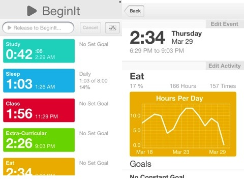 BeginIt iPhone app review