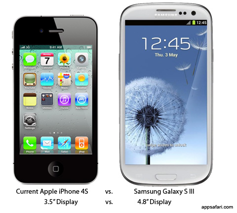 iPhone 3.5 Inch Screen vs. Samsung Galaxy S III 4.8 Inch Screen