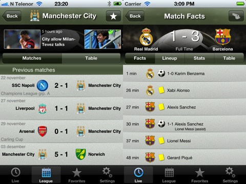 Soccer Scores Pro - FotMob iPhone app review