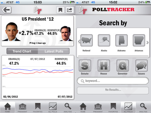 PollTracker iPhone App