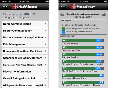 HealthStream HCAHPS Monitor review