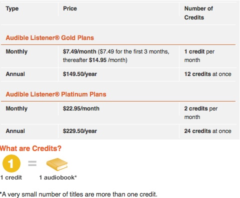 Audible Service Pricing Plans