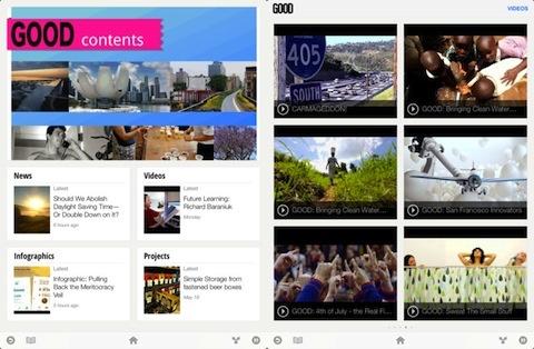 Google Currents iPad app review